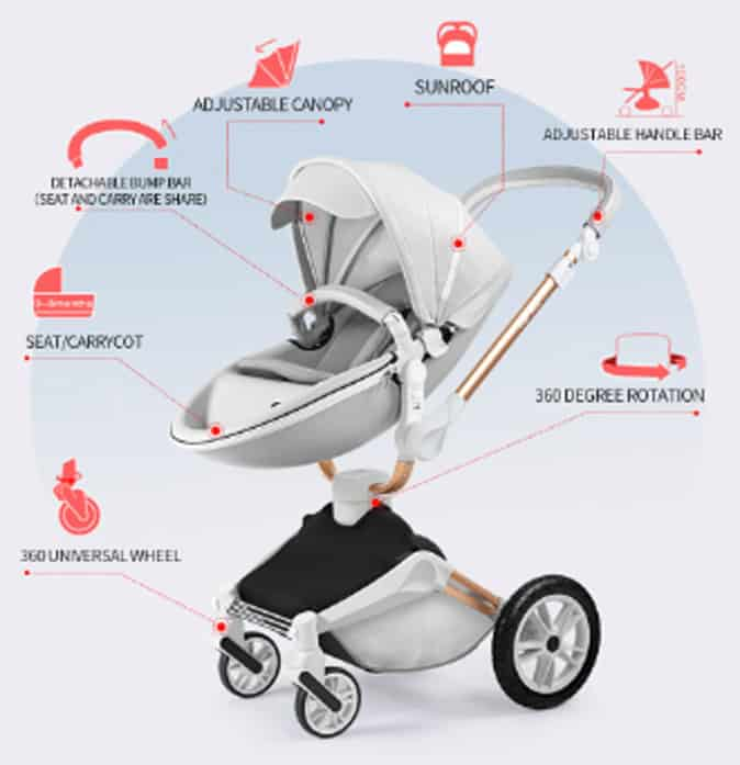 hot-mom-pushchair-features